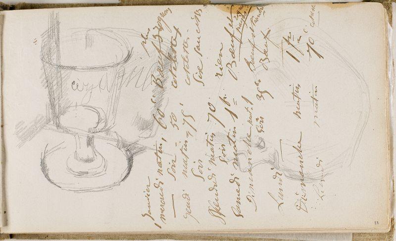 Verre à vin, étude de tête et annotations, 1873–76 (3006-02a)